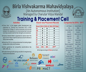 Placement Details of 2016-17
